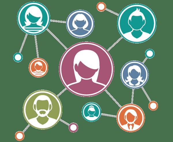 personal branding - social medi