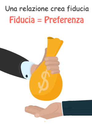 email marketing funziona