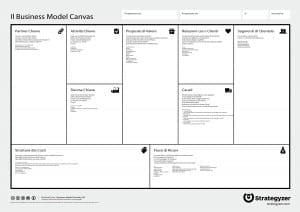 come creare una startup - business model