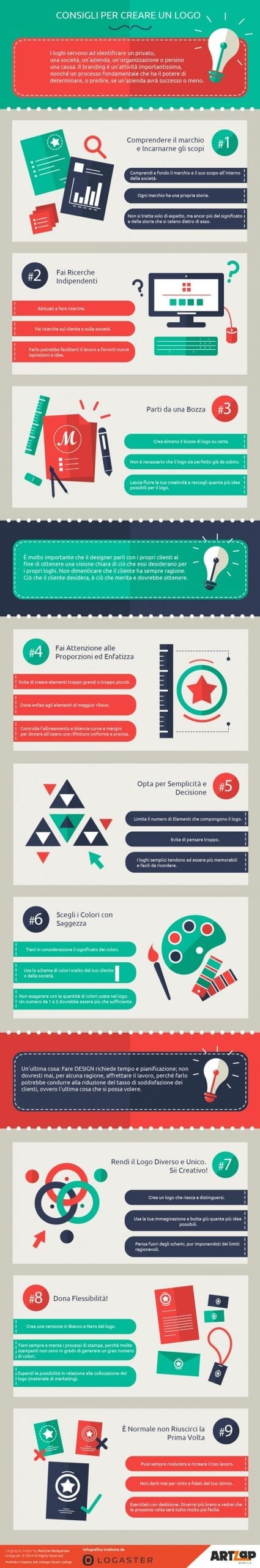 come creare un logo infografica