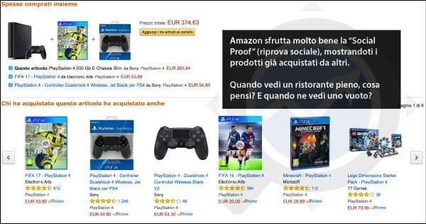 affiliazione Amazon - Acquistare